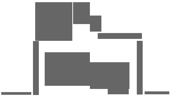 Blog Trecoam